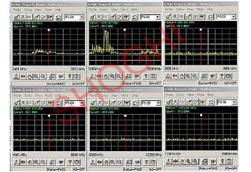Analysis of the Microwave Signals