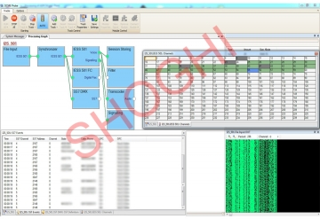 IESS 501 DCME Interception
