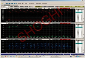 Radio Electronic Signal Monitoring Analysis Mode