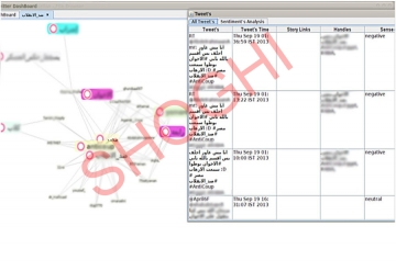 Social Network analysis of Users commenting in Arabic