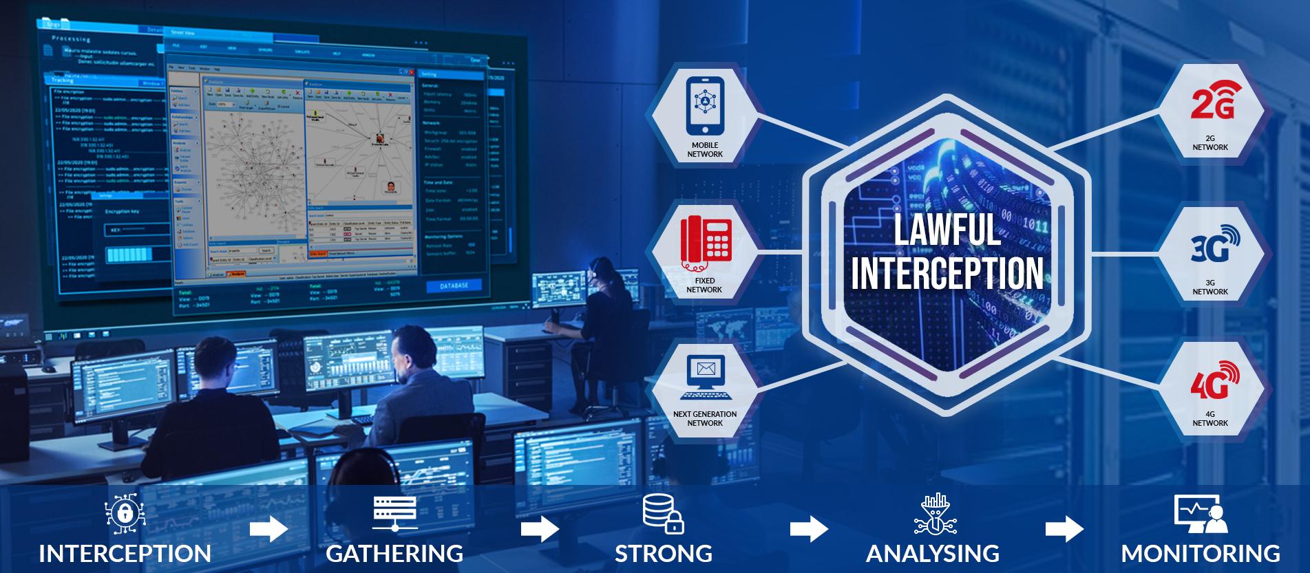 Lawful Interception